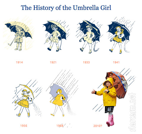 Matilda Ledger is the latest addition to the history of the Umbrella Girl