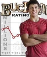 Buckwild_ratings__tn