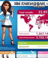 Kim_Kardashian_Hollywood_app_stats_tn