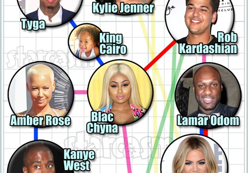 Blac_Chyna_Kardashian_family_feud_chart_rev_490