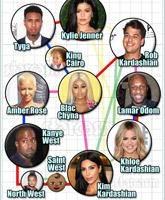 Blac_Chyna_Kardashian_family_feud_chart_tn_rev
