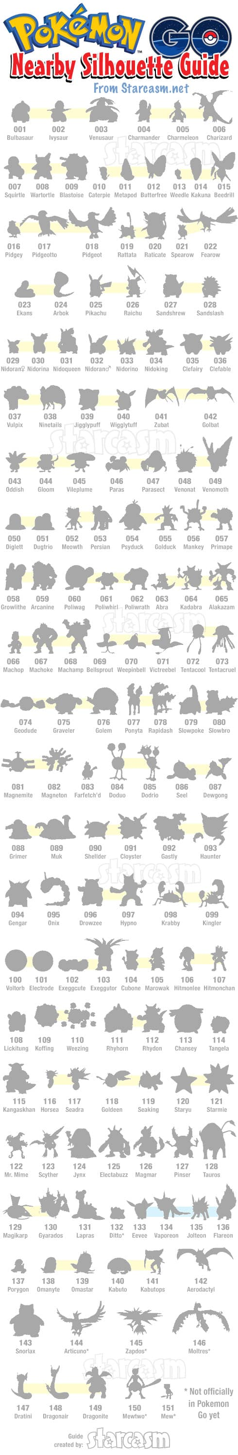 25 best ideas about pokemon moltres on pinterest real pokemon games - Complete Pokemon Go Silhouettes Outlines Nearby Guide