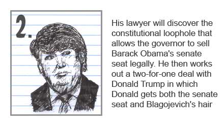 Rod Blagojevich sells the Obama senate seat and his hair to Donald Trump
