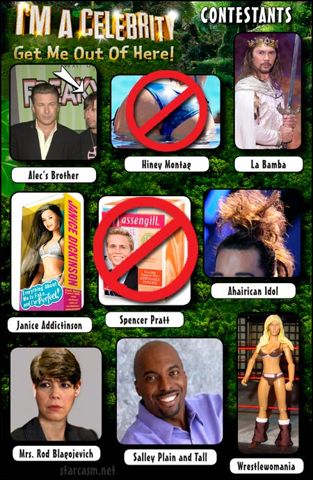 Im A Celebrity Get Me Out Of Here Contestants Chart