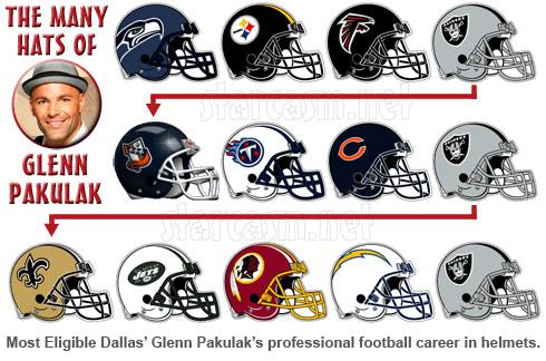 Most Eligible Dallas Glenn Pakulak's professional football career in helmets
