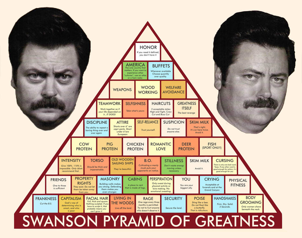 Ron Swanson's Pyramid of Greatness photo from Parks and Recreation