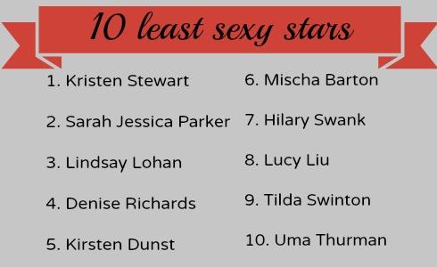 10 least Sexy Celebrities