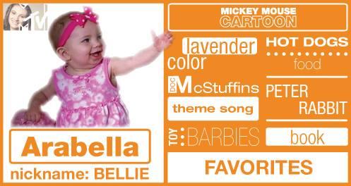 Teen Mom 3 Arabella daughter of Alex Sekella facts