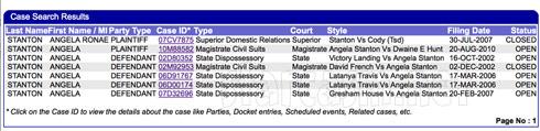 Angela Stanton legal civil cases - click to enlarge