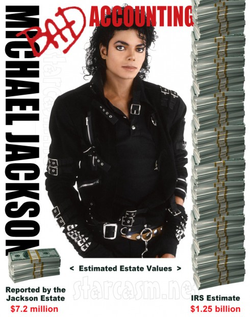 IRS says Michael Jackson estate owes 702 million dollars in taxes