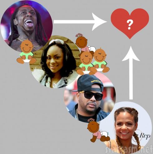 Lil Wayne - Christina Milian - The Dream - Nivea Family Tree