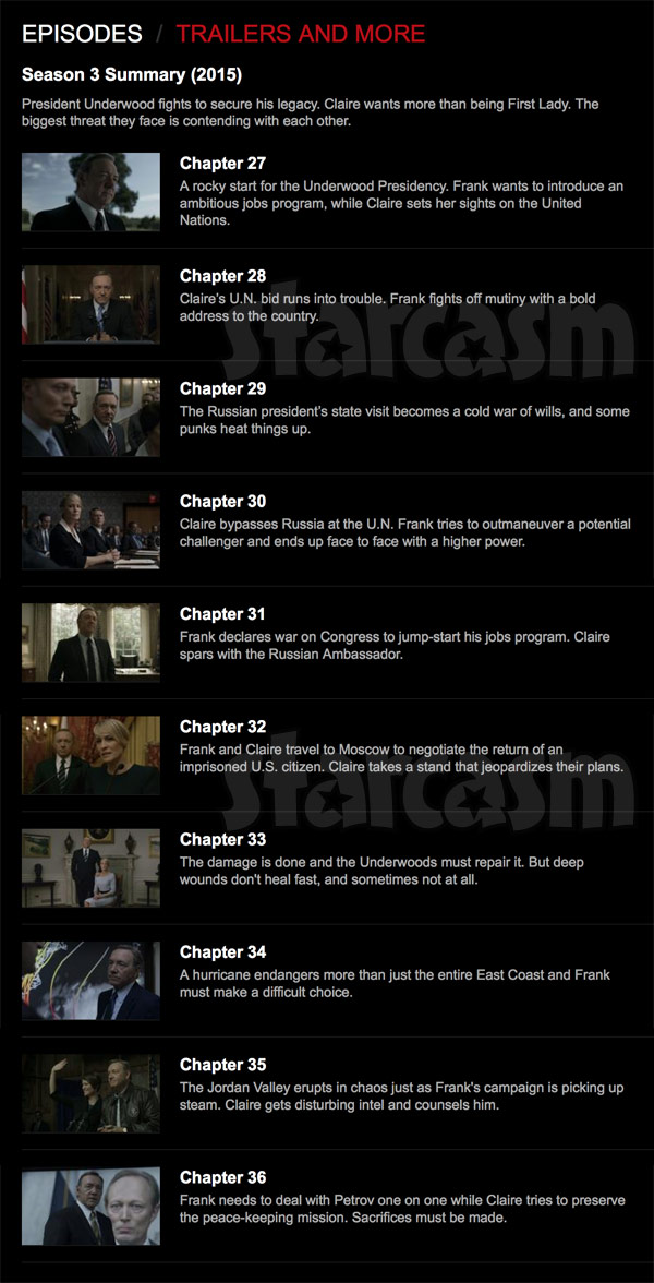 House of Cards Season 3 episodes summaries