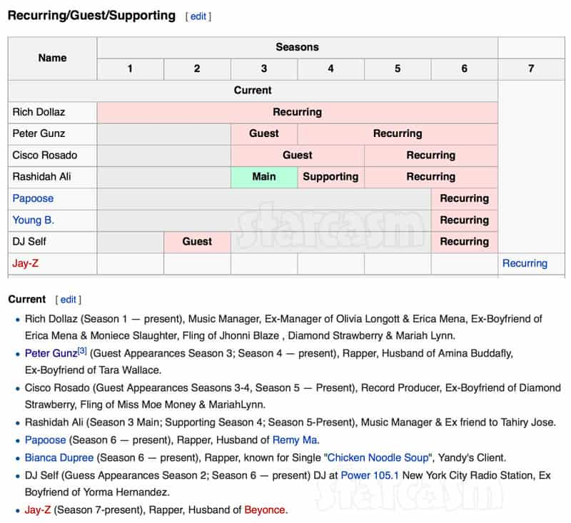 Love and Hip Hop New York Jay-Z Wikipedia