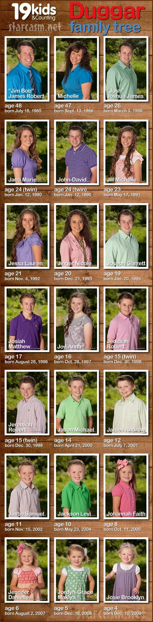 Duggar_Family_tree_19_Kids_and_Counting_490