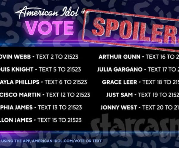 2020 American Idol Season 18 Top 7 finalists spoilers