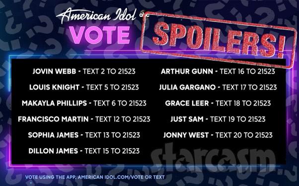 2020 American Idol Season 18 Top 7 finalists spoilers