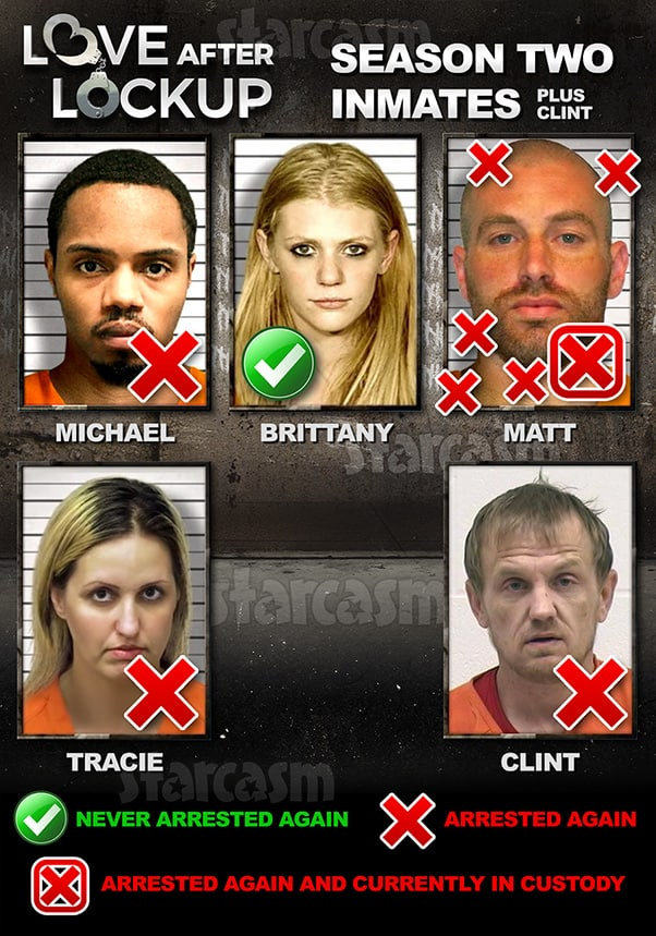 Love After Lockup Season 2 inmates - Who was arrested again?